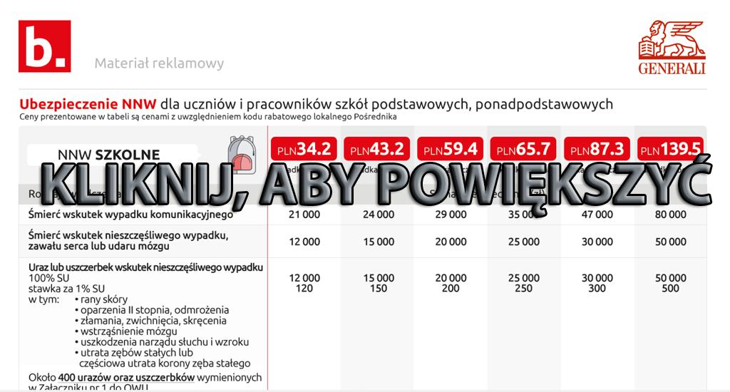 Pośrednik Bezpieczny.pl